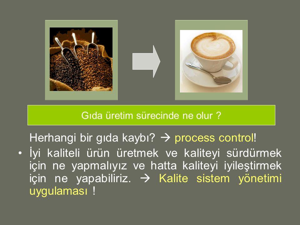 Herhangi bir gıda kaybı?  process control! İyi kaliteli ürün üretmek ve kaliteyi sürdürmek için ne yapmalıyız ve hatta kaliteyi iyileştirmek için ne