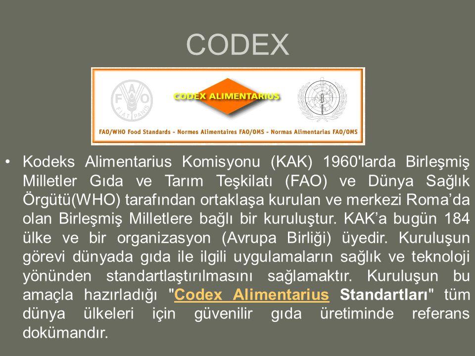 CODEX Kodeks Alimentarius Komisyonu (KAK) 1960'larda Birleşmiş Milletler Gıda ve Tarım Teşkilatı (FAO) ve Dünya Sağlık Örgütü(WHO) tarafından ortaklaş