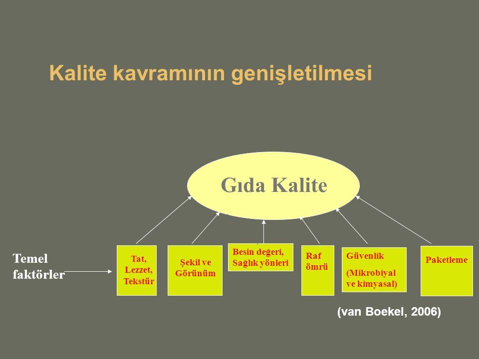 Firma veya Gönüllü Etiket Standartları These standards represent those established by various segments of the food industry.