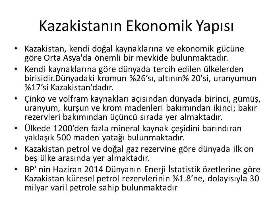 Kazakistanın Ekonomik Yapısı Kazakistan, kendi doğal kaynaklarına ve ekonomik gücüne göre Orta Asya da önemli bir mevkide bulunmaktadır.