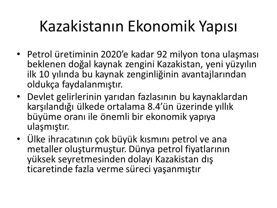 Kazakistanın Ekonomik Yapısı Petrol üretiminin 2020'e kadar 92 milyon tona ulaşması beklenen doğal kaynak zengini Kazakistan, yeni yüzyılın ilk 10 yılında bu kaynak zenginliğinin avantajlarından oldukça faydalanmıştır.