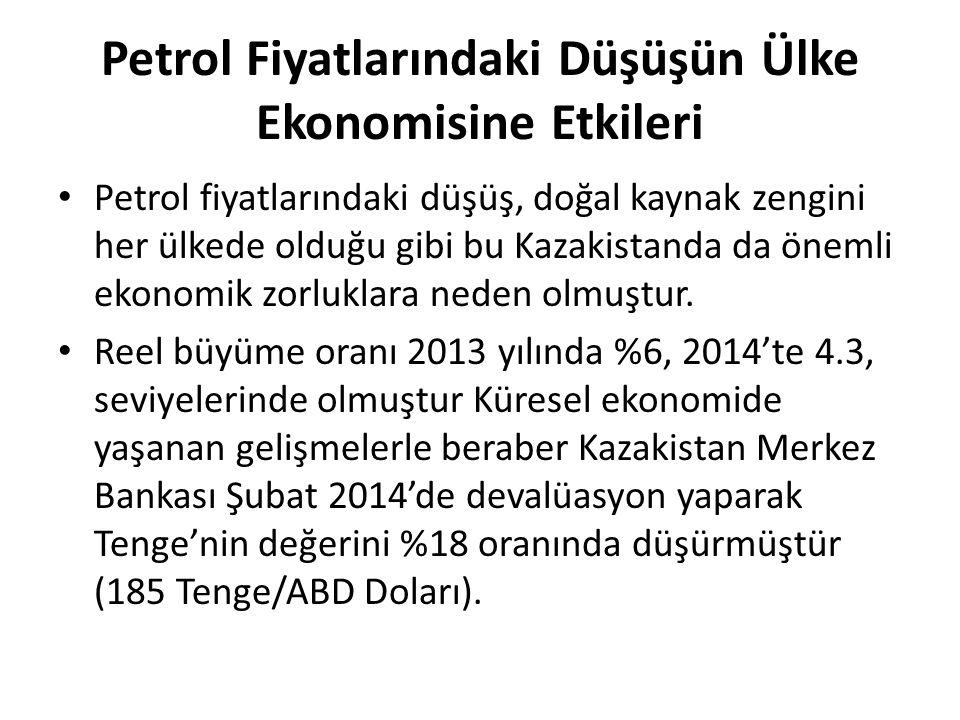 Petrol Fiyatlarındaki Düşüşün Ülke Ekonomisine Etkileri Petrol fiyatlarındaki düşüş, doğal kaynak zengini her ülkede olduğu gibi bu Kazakistanda da önemli ekonomik zorluklara neden olmuştur.