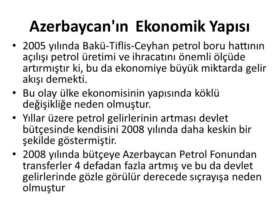 Azerbaycan ın Ekonomik Yapısı 2005 yılında Bakü-Tiflis-Ceyhan petrol boru hattının açılışı petrol üretimi ve ihracatını önemli ölçüde artırmıştır ki, bu da ekonomiye büyük miktarda gelir akışı demekti.