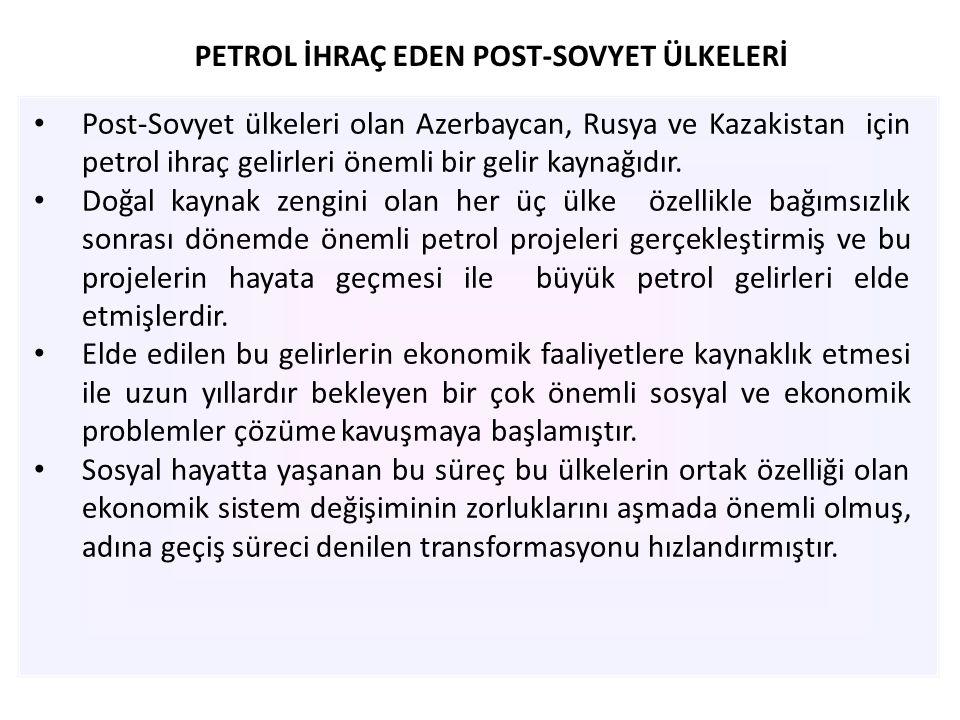 PETROL İHRAÇ EDEN POST-SOVYET ÜLKELERİ Post-Sovyet ülkeleri olan Azerbaycan, Rusya ve Kazakistan için petrol ihraç gelirleri önemli bir gelir kaynağıdır.