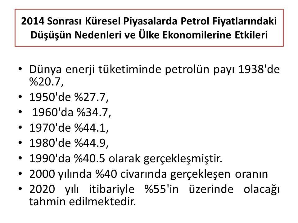 2014 Sonrası Küresel Piyasalarda Petrol Fiyatlarındaki Düşüşün Nedenleri ve Ülke Ekonomilerine Etkileri Dünya enerji tüketiminde petrolün payı 1938 de %20.7, 1950 de %27.7, 1960 da %34.7, 1970 de %44.1, 1980 de %44.9, 1990 da %40.5 olarak gerçekleşmiştir.