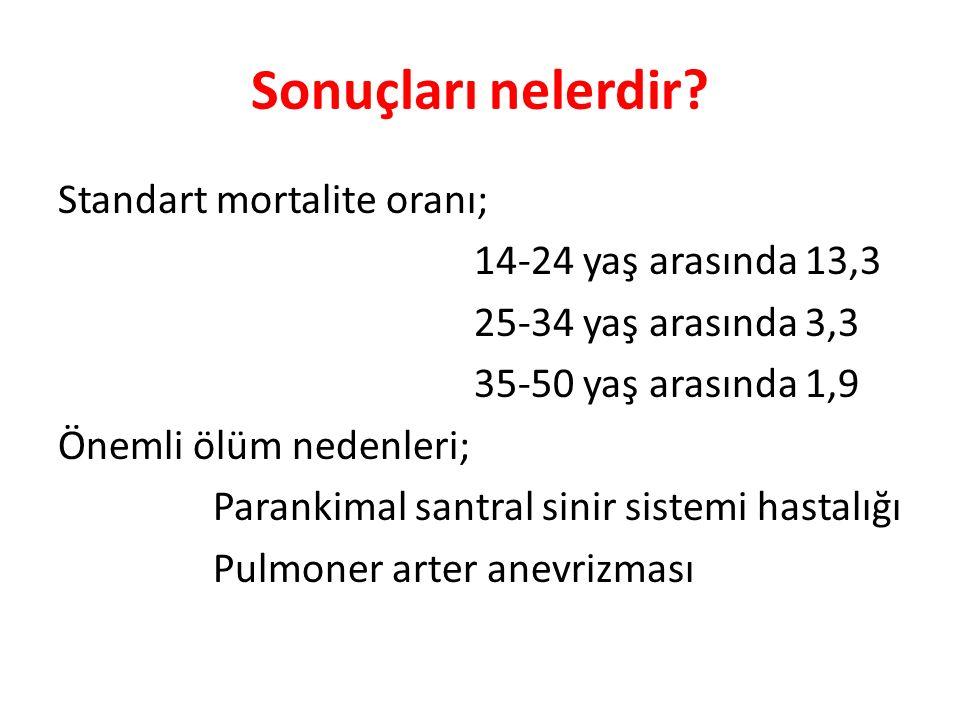 Sonuçları nelerdir? Standart mortalite oranı; 14-24 yaş arasında 13,3 25-34 yaş arasında 3,3 35-50 yaş arasında 1,9 Önemli ölüm nedenleri; Parankimal