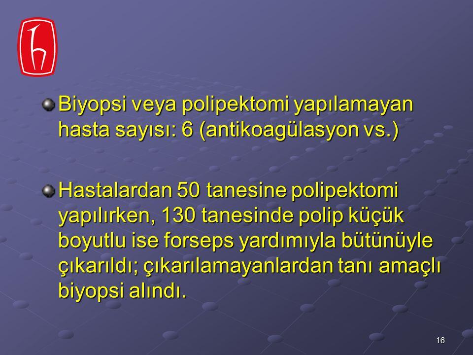 16 Biyopsi veya polipektomi yapılamayan hasta sayısı: 6 (antikoagülasyon vs.) Hastalardan 50 tanesine polipektomi yapılırken, 130 tanesinde polip küçü