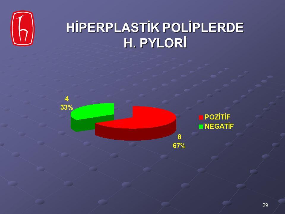 29 HİPERPLASTİK POLİPLERDE H. PYLORİ
