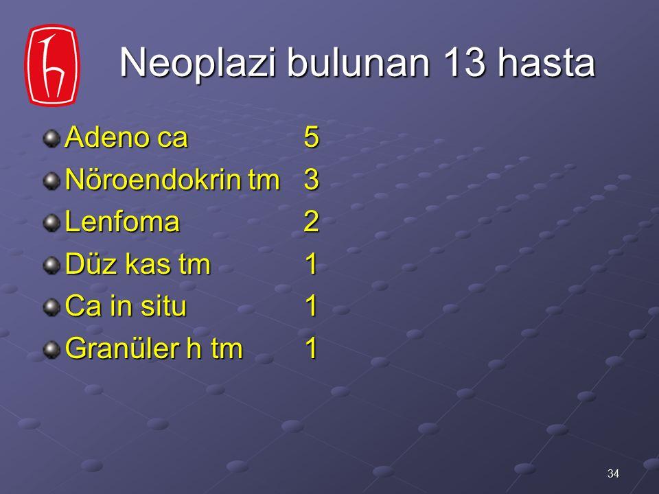 34 Neoplazi bulunan 13 hasta Neoplazi bulunan 13 hasta Adeno ca 5 Nöroendokrin tm 3 Lenfoma 2 Düz kas tm 1 Ca in situ 1 Granüler h tm 1