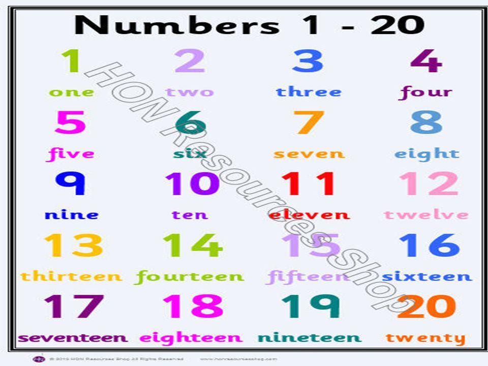  1 ile 100 arasında bir sayı tuttum.Tuttuğum sayıyı kim söyleyebilir acaba.