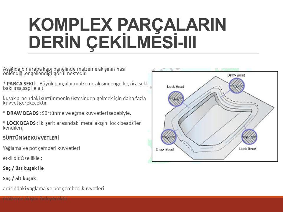 KOMPLEX PARÇALARIN DERİN ÇEKİLMESİ-III Aşağıda bir araba kapı panelinde malzeme akışının nasıl önlendiği,engellendiği görülmektedir. * PARÇA ŞEKLİ : B