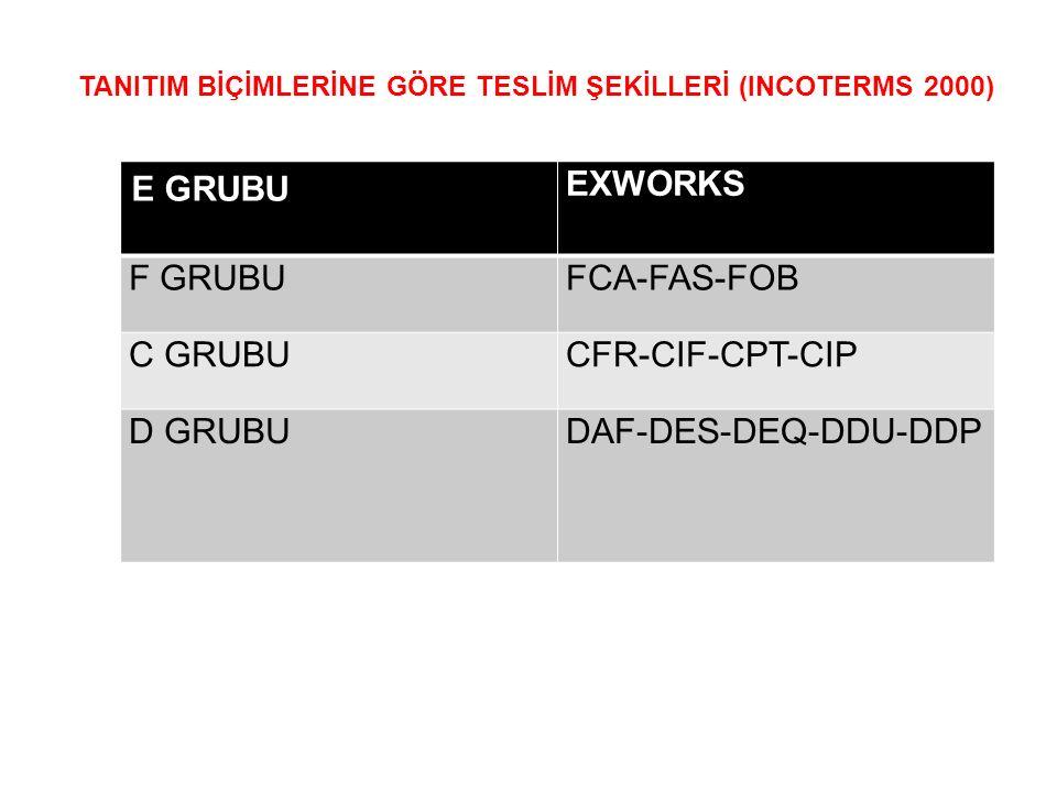 TANITIM BİÇİMLERİNE GÖRE TESLİM ŞEKİLLERİ (INCOTERMS 2000) E GRUBU EXWORKS F GRUBUFCA-FAS-FOB C GRUBUCFR-CIF-CPT-CIP D GRUBUDAF-DES-DEQ-DDU-DDP