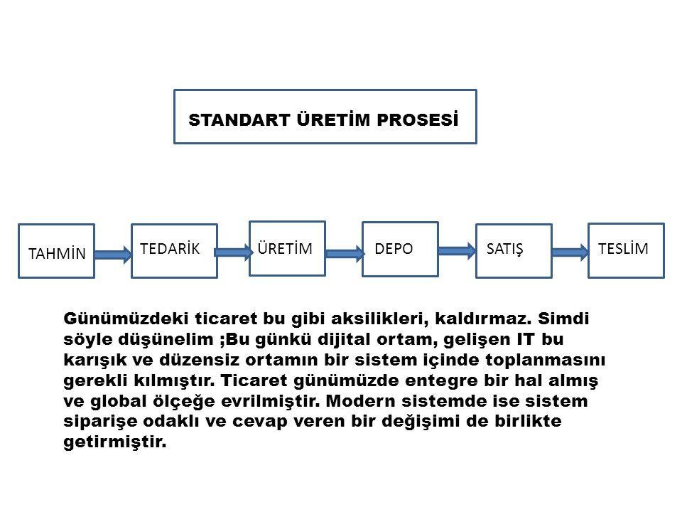 DAĞITIM STOKÜRETİM T1T1 TT2TT2 TTTETTTE T SÜPER MARKET S.M.