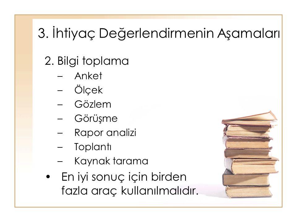 2. Bilgi toplama –Anket –Ölçek –Gözlem –Görüşme –Rapor analizi –Toplantı –Kaynak tarama En iyi sonuç için birden fazla araç kullanılmalıdır. 3. İhtiya
