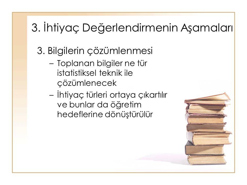 3. Bilgilerin çözümlenmesi –Toplanan bilgiler ne tür istatistiksel teknik ile çözümlenecek –İhtiyaç türleri ortaya çıkartılır ve bunlar da öğretim hed