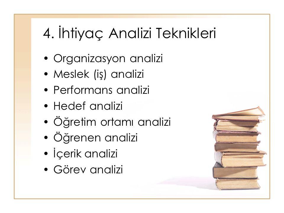 4. İhtiyaç Analizi Teknikleri Organizasyon analizi Meslek (iş) analizi Performans analizi Hedef analizi Öğretim ortamı analizi Öğrenen analizi İçerik