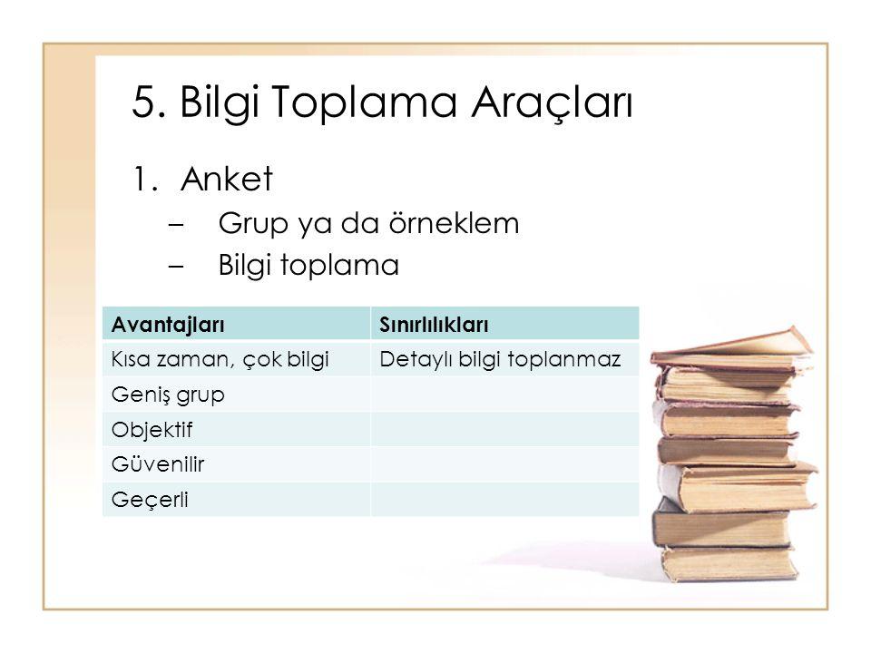 5. Bilgi Toplama Araçları 1.Anket –Grup ya da örneklem –Bilgi toplama AvantajlarıSınırlılıkları Kısa zaman, çok bilgiDetaylı bilgi toplanmaz Geniş gru