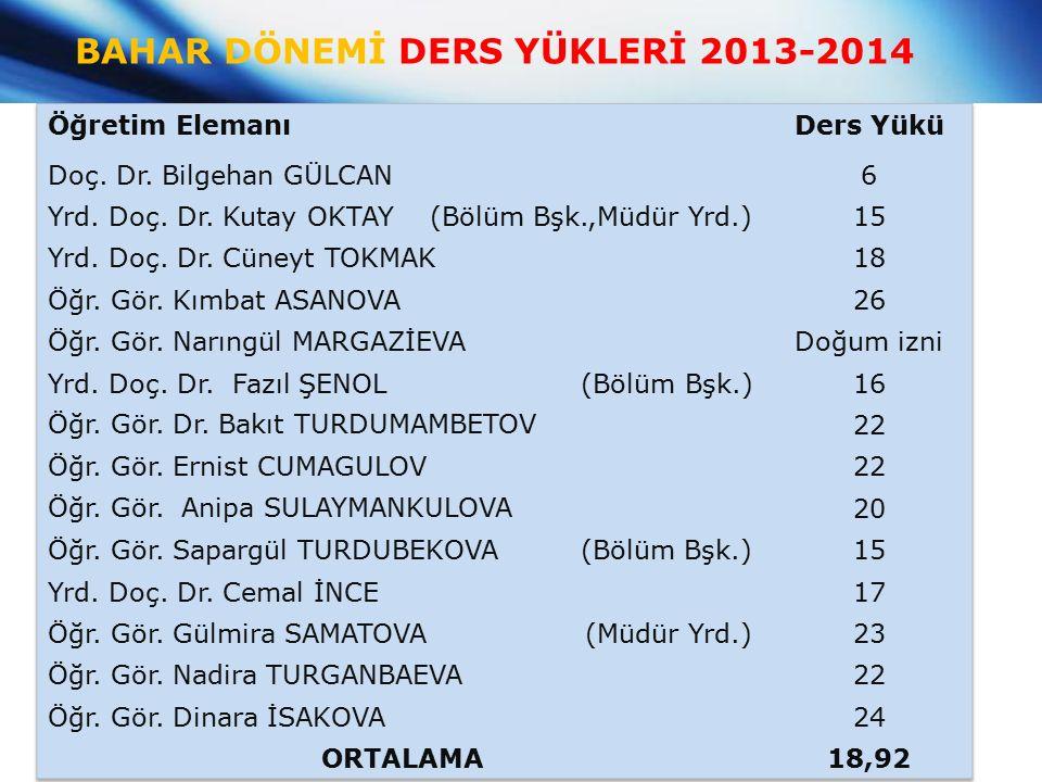BAHAR DÖNEMİ DERS YÜKLERİ 2013-2014