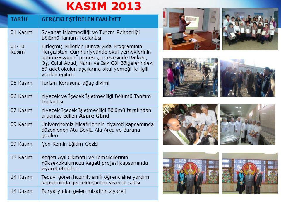 KASIM 2013 TARİHGERÇEKLEŞTİRİLEN FAALİYET 01 KasımSeyahat İşletmeciliği ve Turizm Rehberliği Bölümü Tanıtım Toplantısı 01-10 Kasım Birleşmiş Milletler Dünya Gıda Programının Kırgızistan Cumhuriyetinde okul yemeklerinin optimizasyonu projesi çerçevesinde Batken, Oş, Calal Abad, Narın ve Isık Göl Bölgelerindeki 59 adet okulun aşçılarına okul yemeği ile ilgili verilen eğitim 05 KasımTurizm Korusuna ağaç dikimi 06 KasımYiyecek ve İçecek İşletmeciliği Bölümü Tanıtım Toplantısı 07 KasımYiyecek İçecek İşletmeciliği Bölümü tarafından organize edilen Aşure Günü 09 KasımÜniversitemiz Misafirlerinin ziyareti kapsamında düzenlenen Ata Beyit, Ala Arça ve Burana gezileri 09 KasımÇon Kemin Eğitim Gezisi 13 KasımKegeti Ayıl Ökmötü ve Temsilcilerinin Yüksekokulumuzu Kegeti projesi kapsamında ziyaret etmeleri 14 KasımTedavi gören hazırlık sınıfı öğrencisine yardım kapsamında gerçekleştirilen yiyecek satışı 14 KasımBuryatyadan gelen misafirin ziyareti