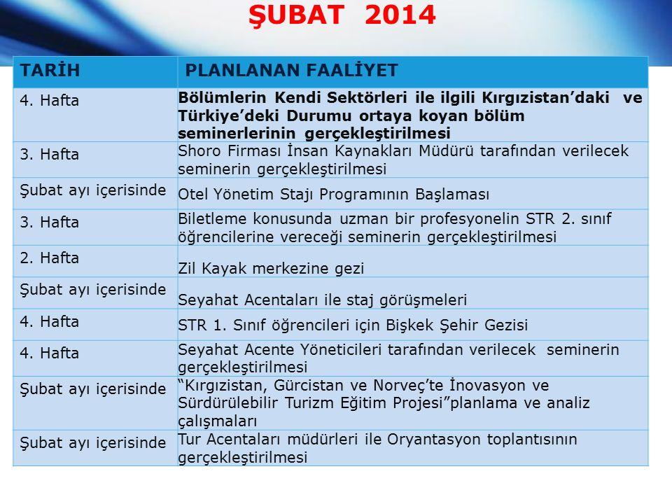 ŞUBAT 2014 TARİHPLANLANAN FAALİYET 4.