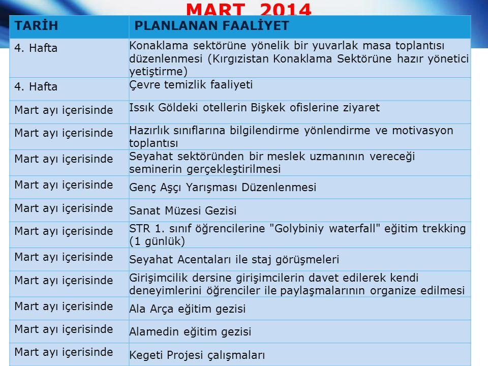 MART 2014 TARİHPLANLANAN FAALİYET 4.