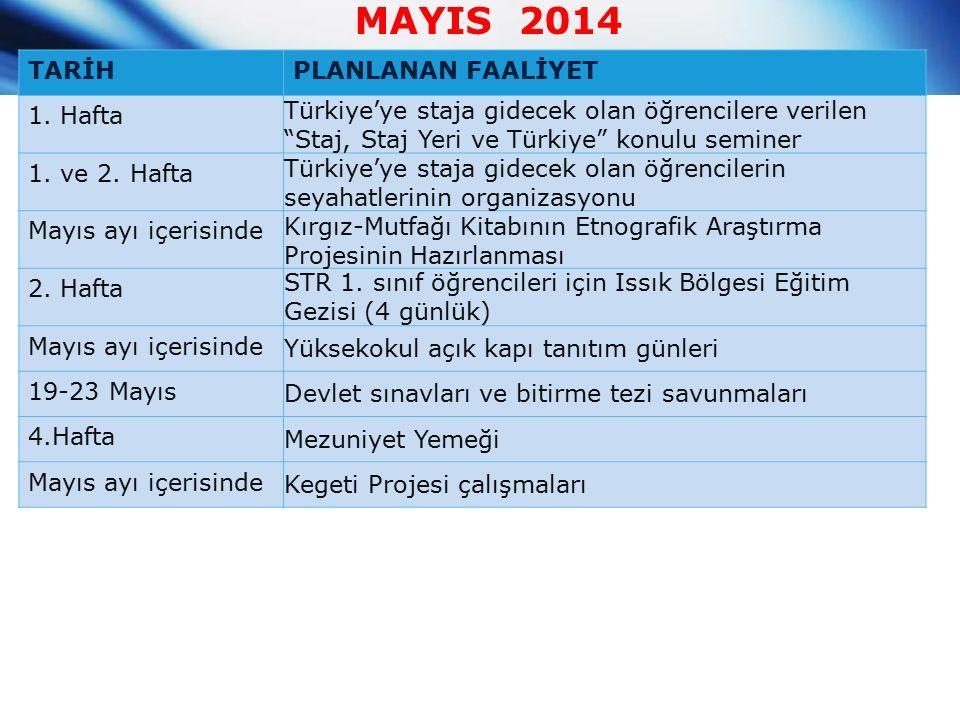 MAYIS 2014 TARİHPLANLANAN FAALİYET 1.