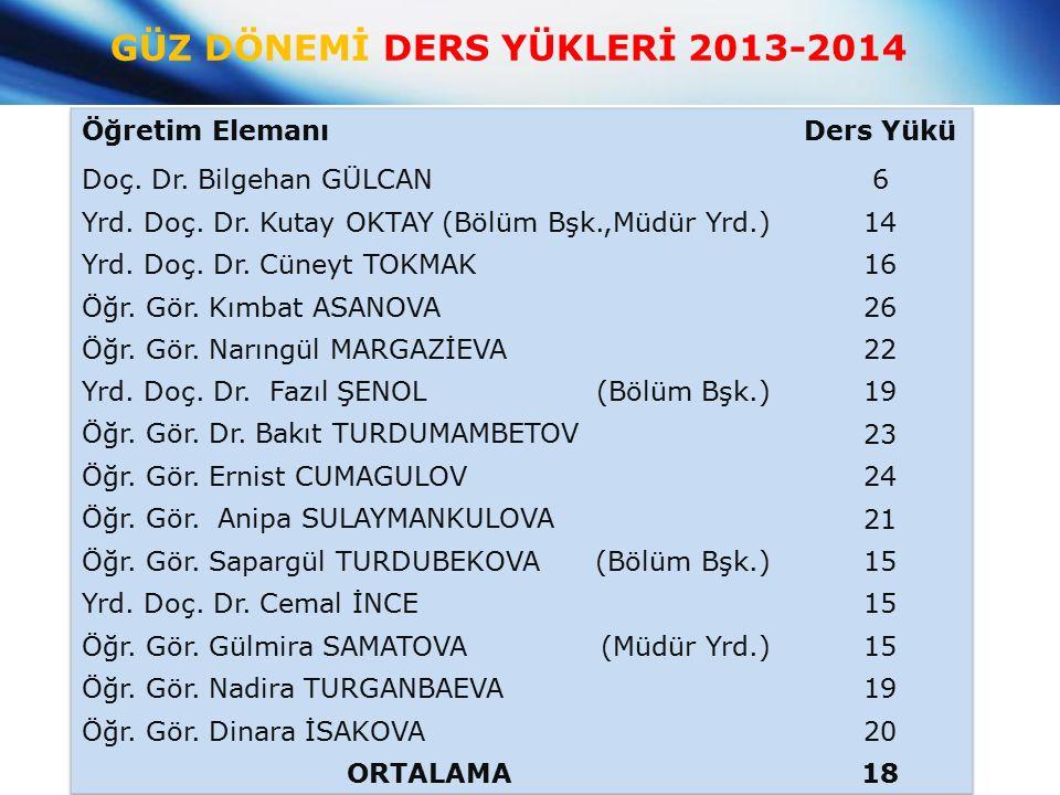GÜZ DÖNEMİ DERS YÜKLERİ 2013-2014