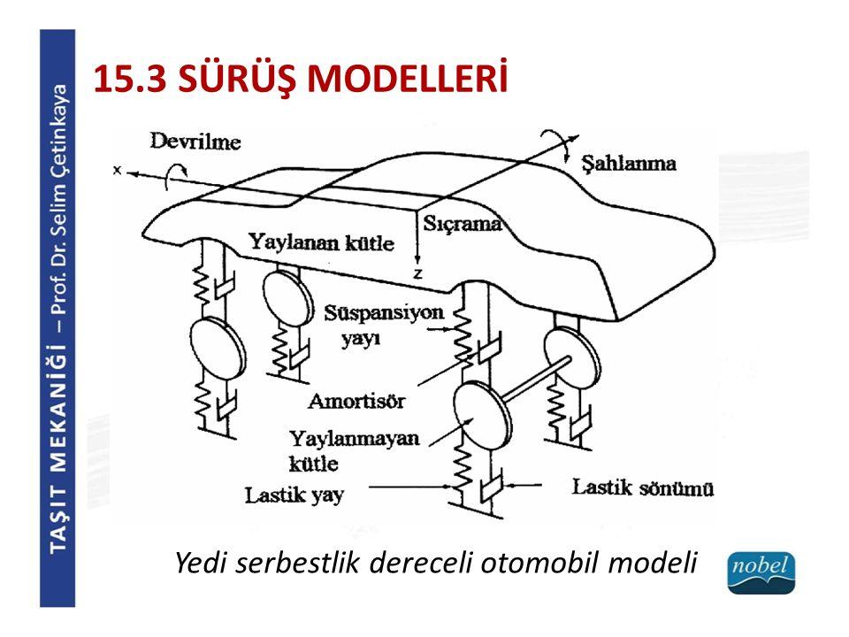 15.3.1 İki Serbestlik Dereceli Model Şekilde, taşıtın tekerlekleri ve ona bağlı elemanlarının yaylanmayan kütle, taşıt gövdesinin de yaylanan kütle olarak dikkate alındığı, iki serbestlik dereceli bir model görülmektedir.