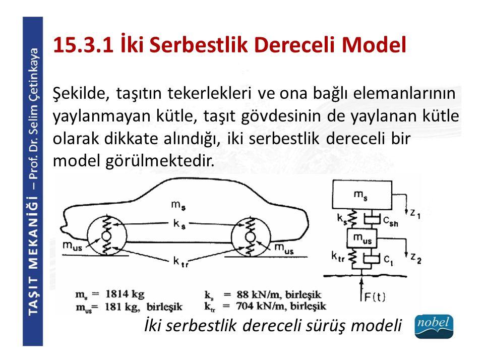 ÖRNEK PROBLEM Yaylanan kütlesi 900 kg, yaylanmayan kütlesi 180 kg, süspansiyon katılığı 70 kN/m ve lastiklerinin eşdeğer yaylanma katılığı 600 kN/m olan bir otomobilin, her iki kütlesinin doğal frekanslarını belirleyiniz.