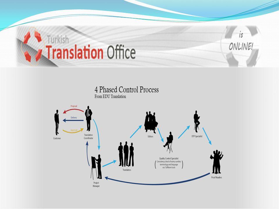 Belli bir metnin ingilizce tercume edilmesini istiyorsanız itibarlı ve samimi bir tercüme hizmetini seçmelisiniz.