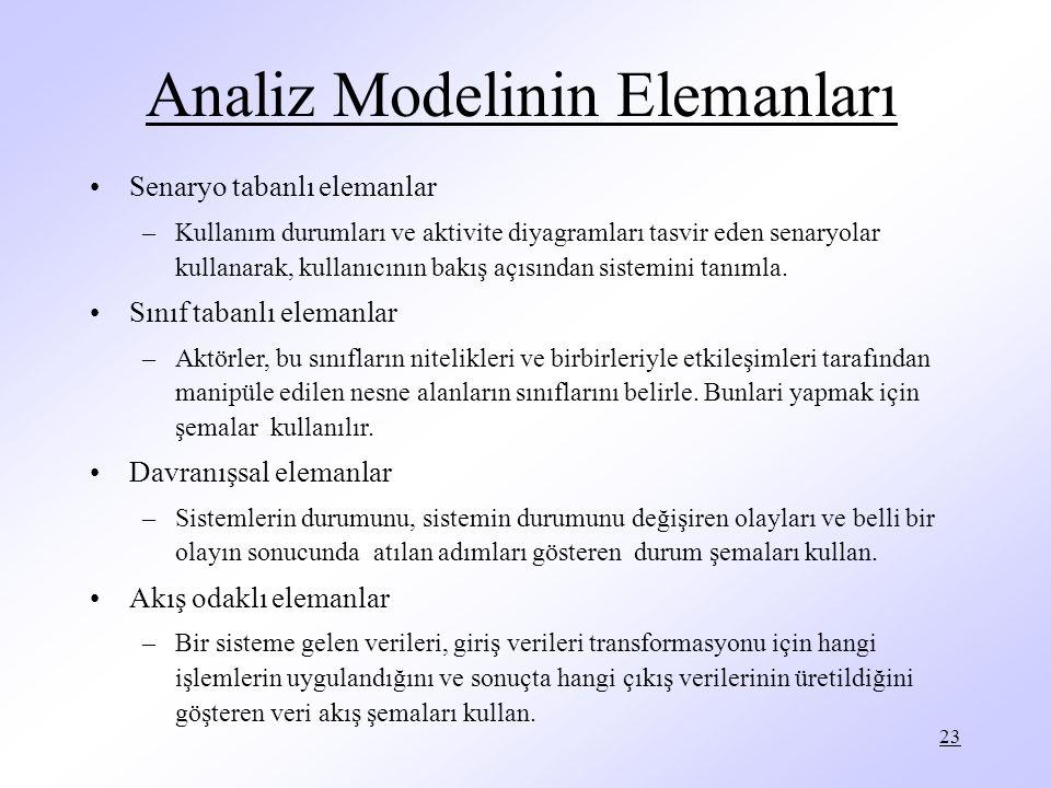 23 Analiz Modelinin Elemanları Senaryo tabanlı elemanlar –Kullanım durumları ve aktivite diyagramları tasvir eden senaryolar kullanarak, kullanıcının bakış açısından sistemini tanımla.