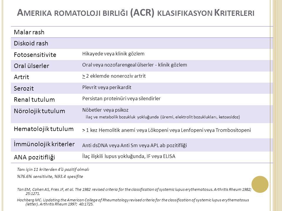 A MERIKA ROMATOLOJI BIRLIĞI (ACR) KLASIFIKASYON K RITERLERI Tanı için 11 kriterden 4'ü pozitif olmalı %76.6% sensitivite, %93.4 spesifite Tan EM, Cohe