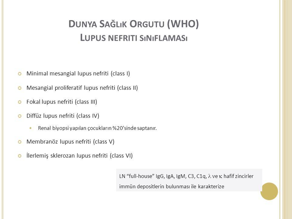D UNYA S AĞLıK O RGUTU (WHO) L UPUS NEFRITI SıNıFLAMASı Minimal mesangial lupus nefriti (class I) Mesangial proliferatif lupus nefriti (class II) Fokal lupus nefriti (class III) Diffüz lupus nefriti (class IV) Renal biyopsi yapılan çocukların %20'sinde saptanır.