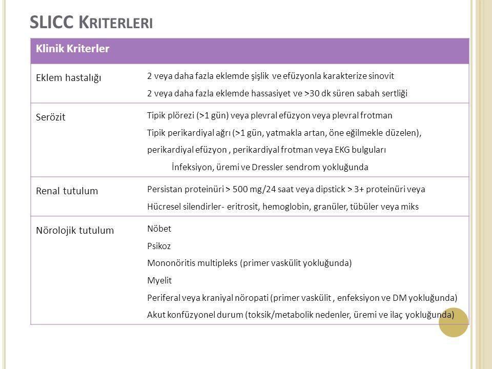 SLICC K RITERLERI Klinik Kriterler Eklem hastalığı 2 veya daha fazla eklemde şişlik ve efüzyonla karakterize sinovit 2 veya daha fazla eklemde hassasiyet ve >30 dk süren sabah sertliği Serözit Tipik plörezi (>1 gün) veya plevral efüzyon veya plevral frotman Tipik perikardiyal ağrı (>1 gün, yatmakla artan, öne eğilmekle düzelen), perikardiyal efüzyon, perikardiyal frotman veya EKG bulguları İnfeksiyon, üremi ve Dressler sendrom yokluğunda Renal tutulum Persistan proteinüri > 500 mg/24 saat veya dipstick > 3+ proteinüri veya Hücresel silendirler- eritrosit, hemoglobin, granüler, tübüler veya miks Nörolojik tutulum Nöbet Psikoz Mononöritis multipleks (primer vaskülit yokluğunda) Myelit Periferal veya kraniyal nöropati (primer vaskülit, enfeksiyon ve DM yokluğunda) Akut konfüzyonel durum (toksik/metabolik nedenler, üremi ve ilaç yokluğunda)
