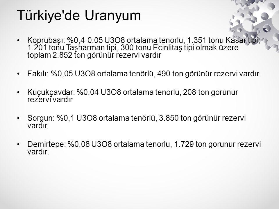 Köprübaşı: %0,4-0,05 U3O8 ortalama tenörlü, 1.351 tonu Kasar tipi, 1.201 tonu Taşharman tipi, 300 tonu Ecinlitaş tipi olmak üzere toplam 2.852 ton gör