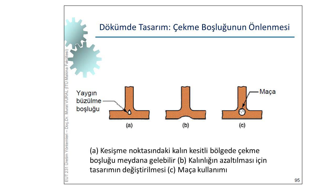 Dökümde Tasarım: Çekme Boşluğunun Önlenmesi (a) Kesişme noktasındaki kalın kesitli bölgede çekme boşluğu meydana gelebilir (b) Kalınlığın azaltılması