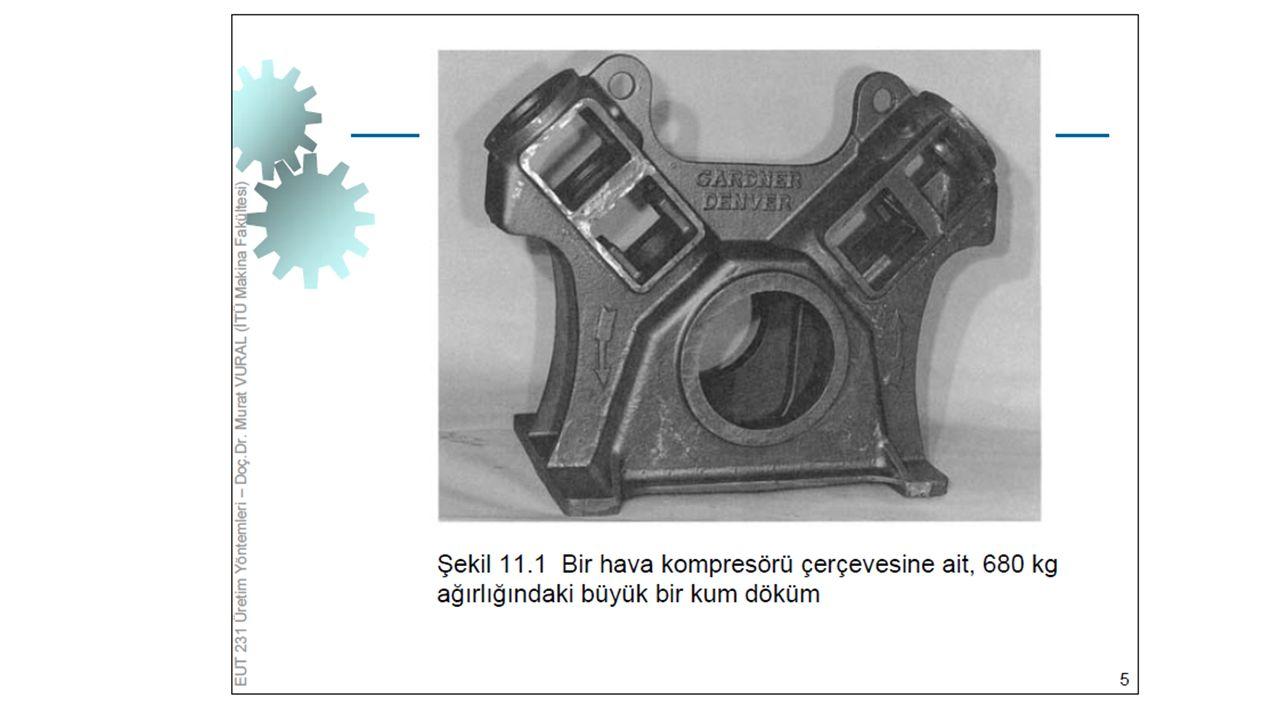 Düşük Basınçlı Döküm Kokil kalıba döküm ve boşaltma döküm yöntemlerinde sıvı metalin kalıp boşluğuna dökülmesi yerçekiminden yararlanılarak yapılır..