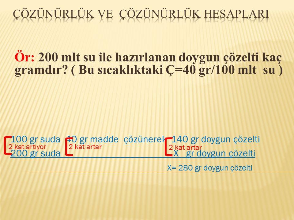 100 gr suda 40 gr madde çözünerek 140 gr doygun çözelti 200 gr suda X gr doygun çözelti X= 280 gr doygun çözelti Ör: 200 mlt su ile hazırlanan doygun
