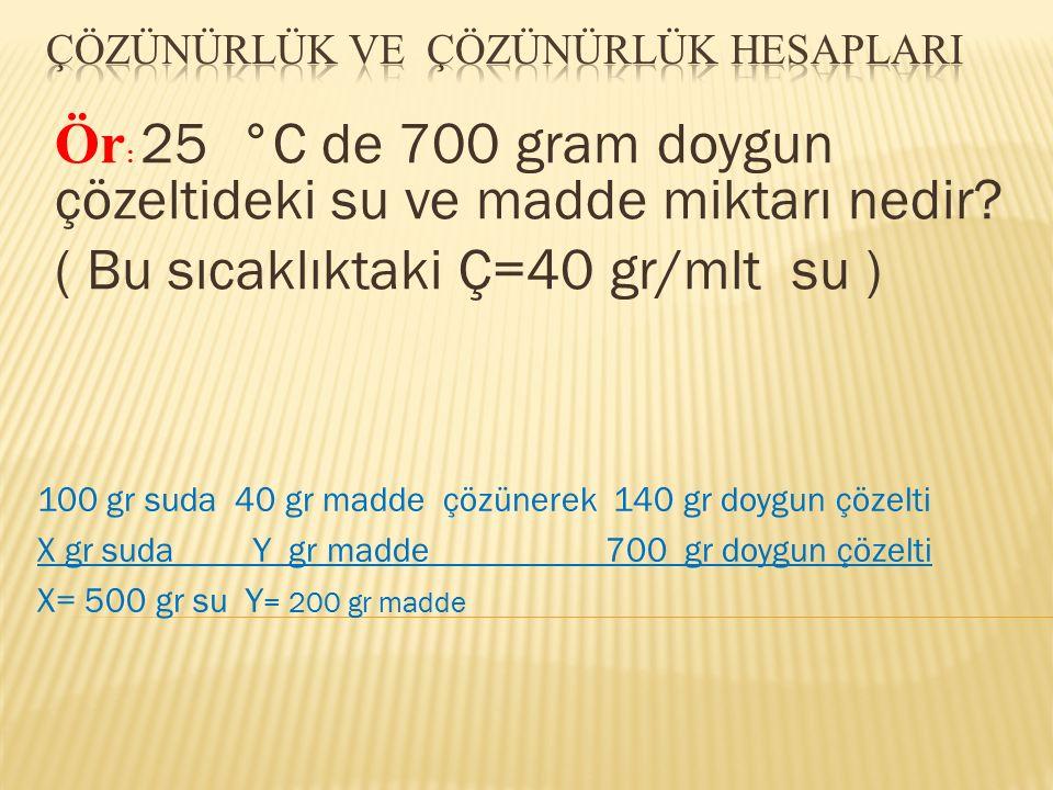 100 gr suda 40 gr madde çözünerek 140 gr doygun çözelti X gr suda Y gr madde 700 gr doygun çözelti X= 500 gr su Y = 200 gr madde Ör : 25 °C de 700 gra
