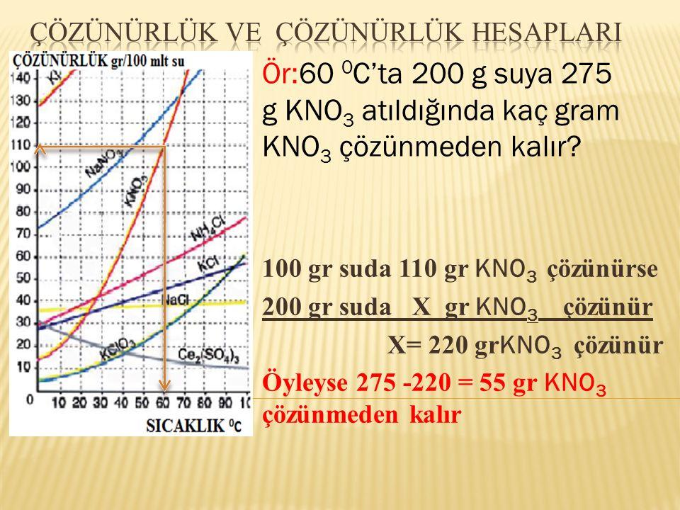Ör:60 0 C'ta 200 g suya 275 g KNO 3 atıldığında kaç gram KNO 3 çözünmeden kalır? 100 gr suda 110 gr KNO 3 çözünürse 200 gr suda X gr KNO 3 çözünür X=