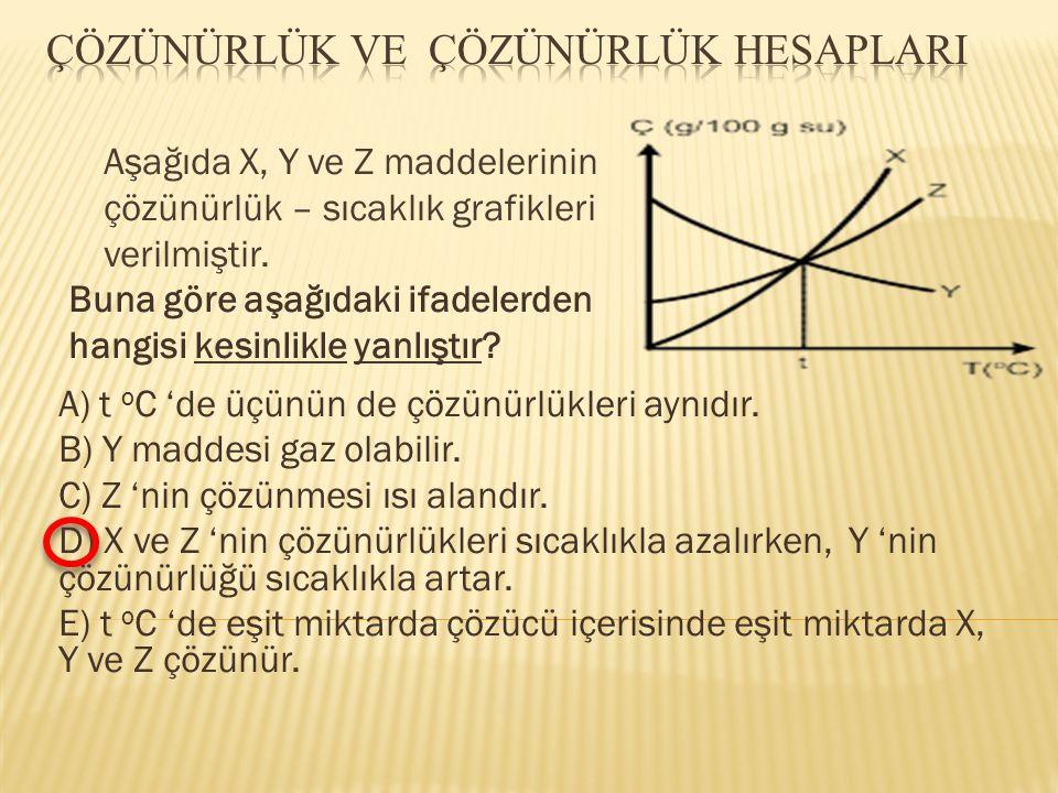 Aşağıda X, Y ve Z maddelerinin çözünürlük – sıcaklık grafikleri verilmiştir. Buna göre aşağıdaki ifadelerden hangisi kesinlikle yanlıştır? A) t o C 'd