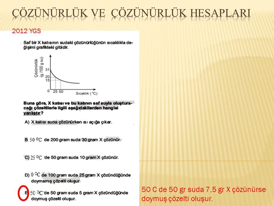 2012 YGS 50 C de 50 gr suda 7,5 gr X çözünürse doymuş çözelti oluşur.