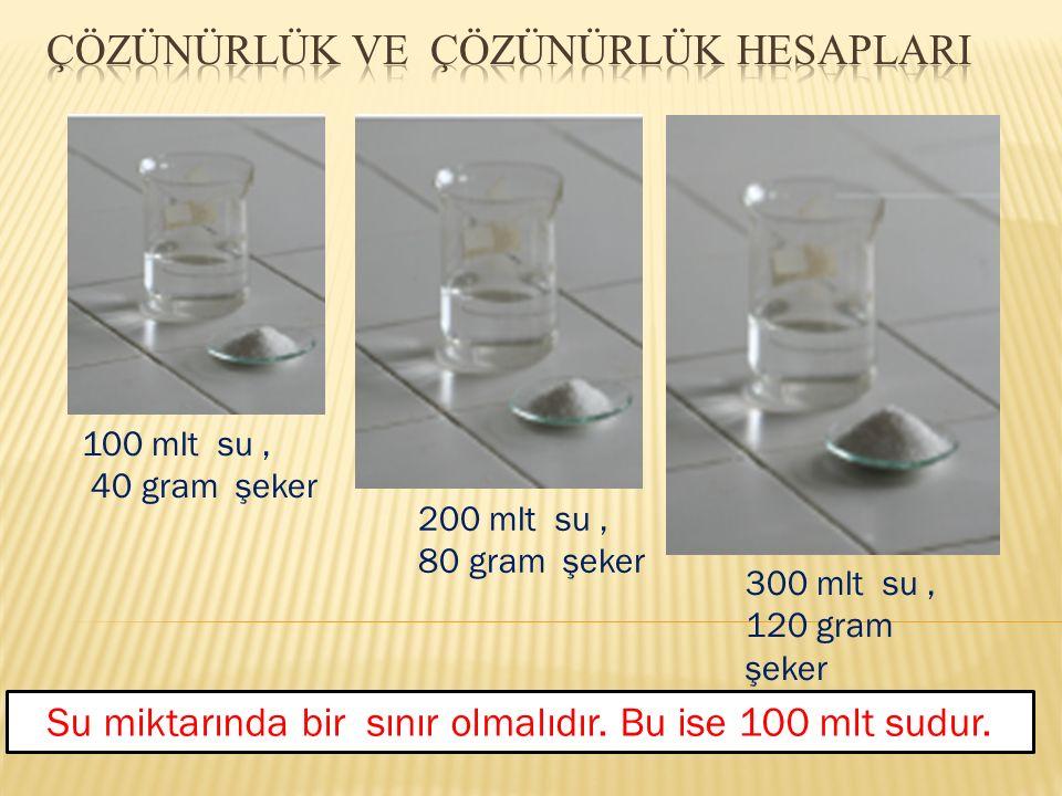 100 mlt su, 40 gram şeker 200 mlt su, 80 gram şeker 300 mlt su, 120 gram şeker Su miktarında bir sınır olmalıdır. Bu ise 100 mlt sudur.