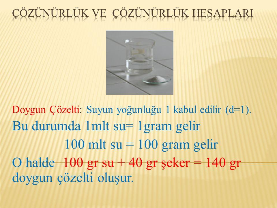 Doygun Çözelti: Suyun yoğunluğu 1 kabul edilir (d=1). Bu durumda 1mlt su= 1gram gelir 100 mlt su = 100 gram gelir O halde 100 gr su + 40 gr şeker = 14
