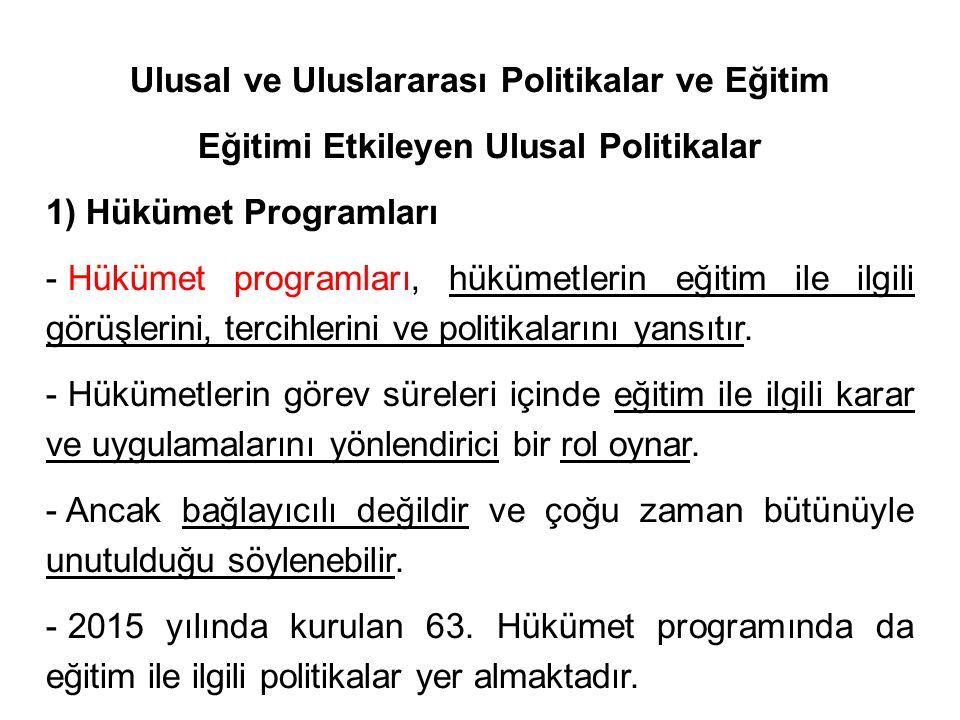 Ulusal ve Uluslararası Politikalar ve Eğitim Eğitimi Etkileyen Ulusal Politikalar 1) Hükümet Programları - Hükümet programları, hükümetlerin eğitim ile ilgili görüşlerini, tercihlerini ve politikalarını yansıtır.