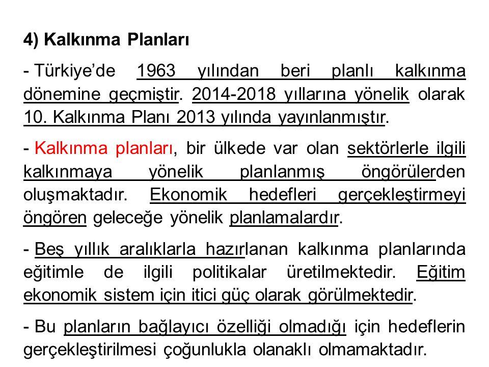 4) Kalkınma Planları - Türkiye'de 1963 yılından beri planlı kalkınma dönemine geçmiştir. 2014-2018 yıllarına yönelik olarak 10. Kalkınma Planı 2013 yı
