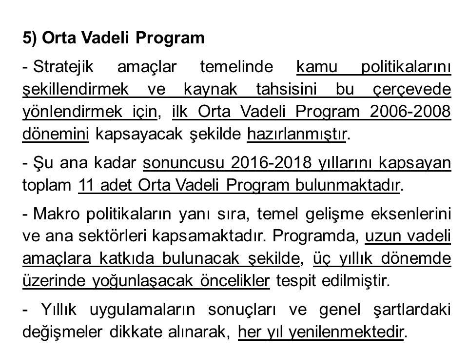 5) Orta Vadeli Program - Stratejik amaçlar temelinde kamu politikalarını şekillendirmek ve kaynak tahsisini bu çerçevede yönlendirmek için, ilk Orta Vadeli Program 2006-2008 dönemini kapsayacak şekilde hazırlanmıştır.
