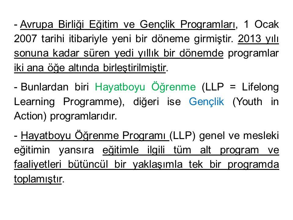 - Avrupa Birliği Eğitim ve Gençlik Programları, 1 Ocak 2007 tarihi itibariyle yeni bir döneme girmiştir. 2013 yılı sonuna kadar süren yedi yıllık bir