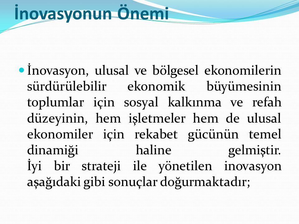 İnovasyonun Önemi İnovasyon, ulusal ve bölgesel ekonomilerin sürdürülebilir ekonomik büyümesinin toplumlar için sosyal kalkınma ve refah düzeyinin, he