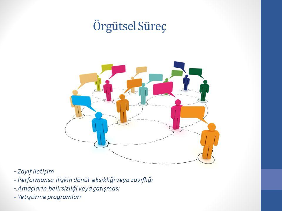 Örgütsel Süreç - Zayıf iletişim - Performansa ilişkin dönüt eksikliği veya zayıflığı -.Amaçların belirsizliği veya çatışması - Yetiştirme programları